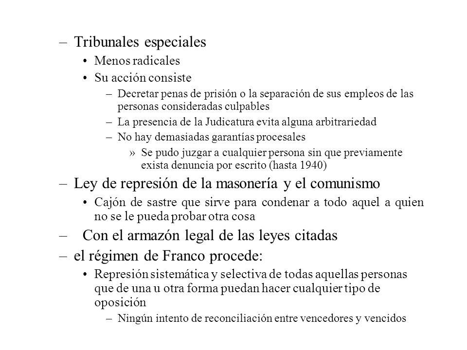 –Victimas de la represión Entre unas 20.000 (1939-1949).