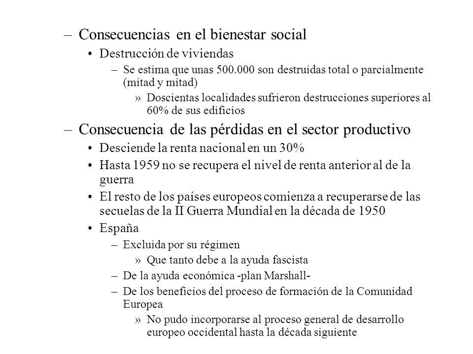 –Consecuencias en el bienestar social Destrucción de viviendas –Se estima que unas 500.000 son destruidas total o parcialmente (mitad y mitad) »Doscie
