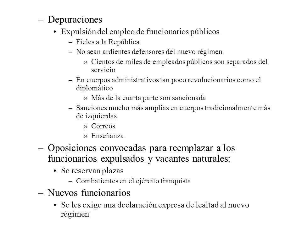 –Depuraciones Expulsión del empleo de funcionarios públicos –Fieles a la República –No sean ardientes defensores del nuevo régimen »Cientos de miles d