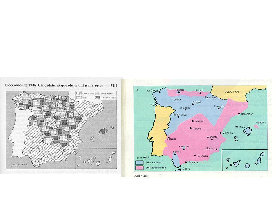 –División de España España leal –Urbana e industrial –De poblamiento más denso España sublevada –Rural »Particularmente las zonas minifundistas de la mitad noroccidental »Zona de afianzamiento de los sindicatos católicos »Vinculados a la difusión de las cajas de ahorros