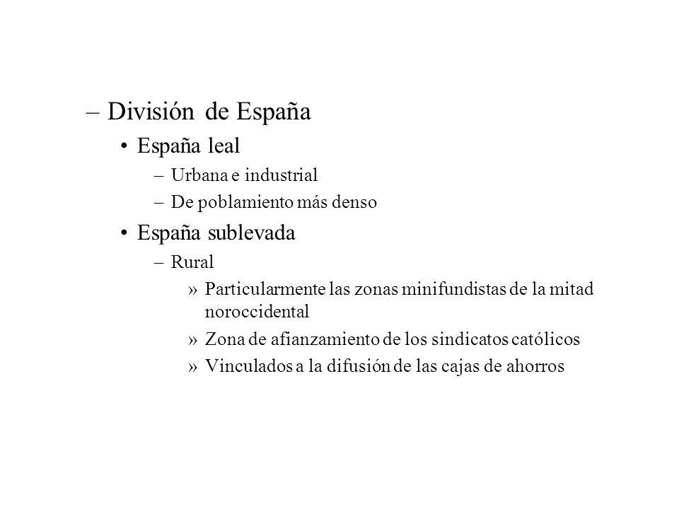 –División de España España leal –Urbana e industrial –De poblamiento más denso España sublevada –Rural »Particularmente las zonas minifundistas de la