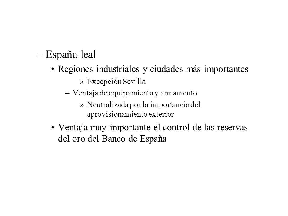 –España leal Regiones industriales y ciudades más importantes »Excepción Sevilla –Ventaja de equipamiento y armamento »Neutralizada por la importancia