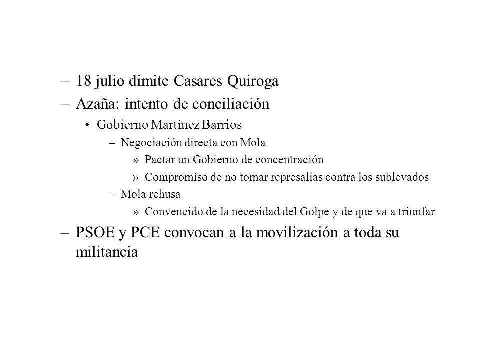 –18 julio dimite Casares Quiroga –Azaña: intento de conciliación Gobierno Martínez Barrios –Negociación directa con Mola »Pactar un Gobierno de concen