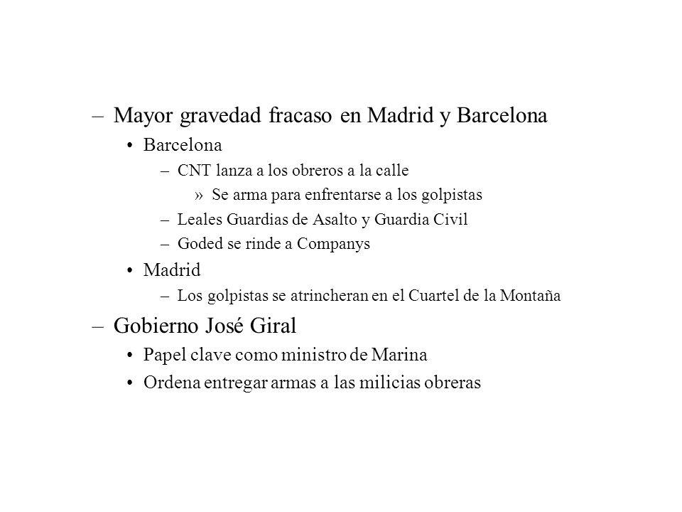 –Mayor gravedad fracaso en Madrid y Barcelona Barcelona –CNT lanza a los obreros a la calle »Se arma para enfrentarse a los golpistas –Leales Guardias