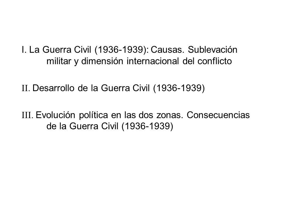 I. La Guerra Civil (1936-1939): Causas. Sublevación militar y dimensión internacional del conflicto II. Desarrollo de la Guerra Civil (1936-1939) III.