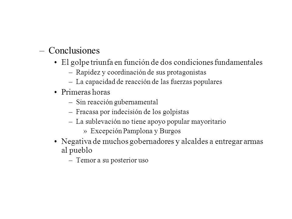 –Conclusiones El golpe triunfa en función de dos condiciones fundamentales –Rapidez y coordinación de sus protagonistas –La capacidad de reacción de l