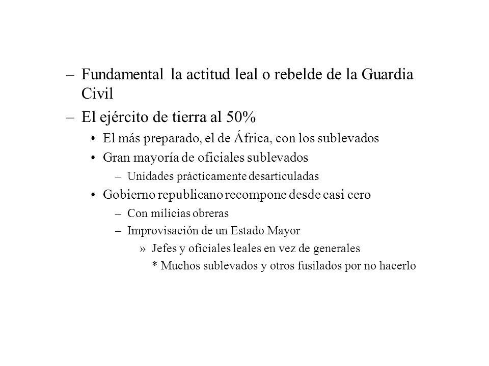 –Fundamental la actitud leal o rebelde de la Guardia Civil –El ejército de tierra al 50% El más preparado, el de África, con los sublevados Gran mayor