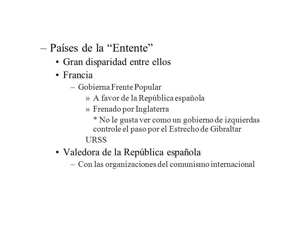–Países de la Entente Gran disparidad entre ellos Francia –Gobierna Frente Popular »A favor de la República española »Frenado por Inglaterra * No le g