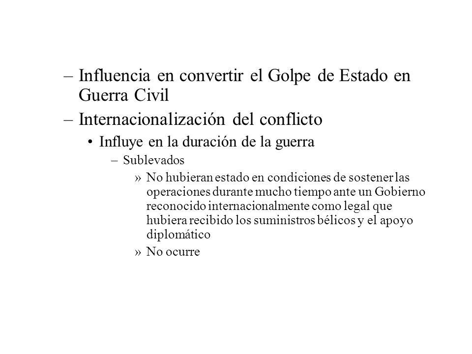 –Influencia en convertir el Golpe de Estado en Guerra Civil –Internacionalización del conflicto Influye en la duración de la guerra –Sublevados »No hu