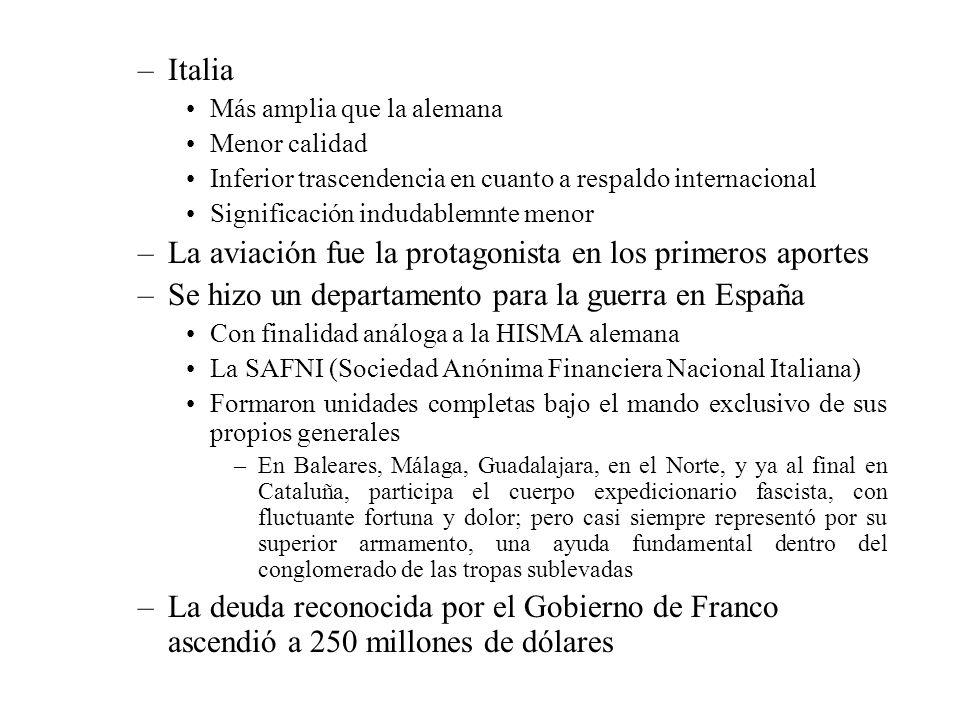 –Italia Más amplia que la alemana Menor calidad Inferior trascendencia en cuanto a respaldo internacional Significación indudablemnte menor –La aviaci