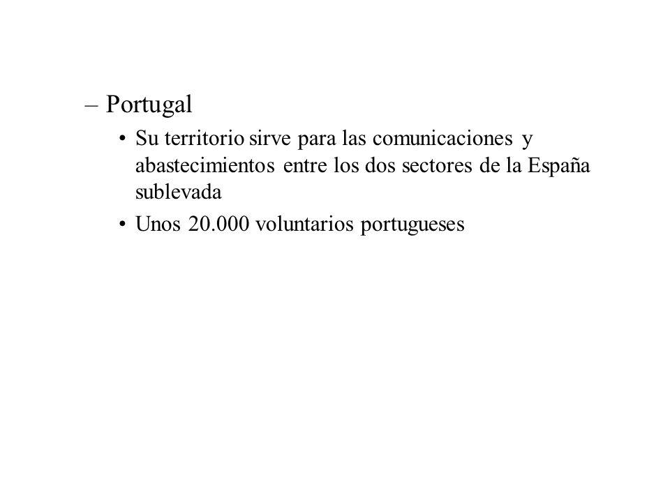 –Portugal Su territorio sirve para las comunicaciones y abastecimientos entre los dos sectores de la España sublevada Unos 20.000 voluntarios portugue