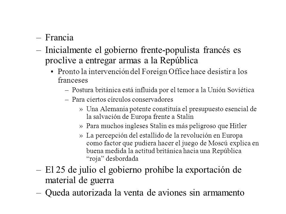 –Francia –Inicialmente el gobierno frente-populista francés es proclive a entregar armas a la República Pronto la intervención del Foreign Office hace