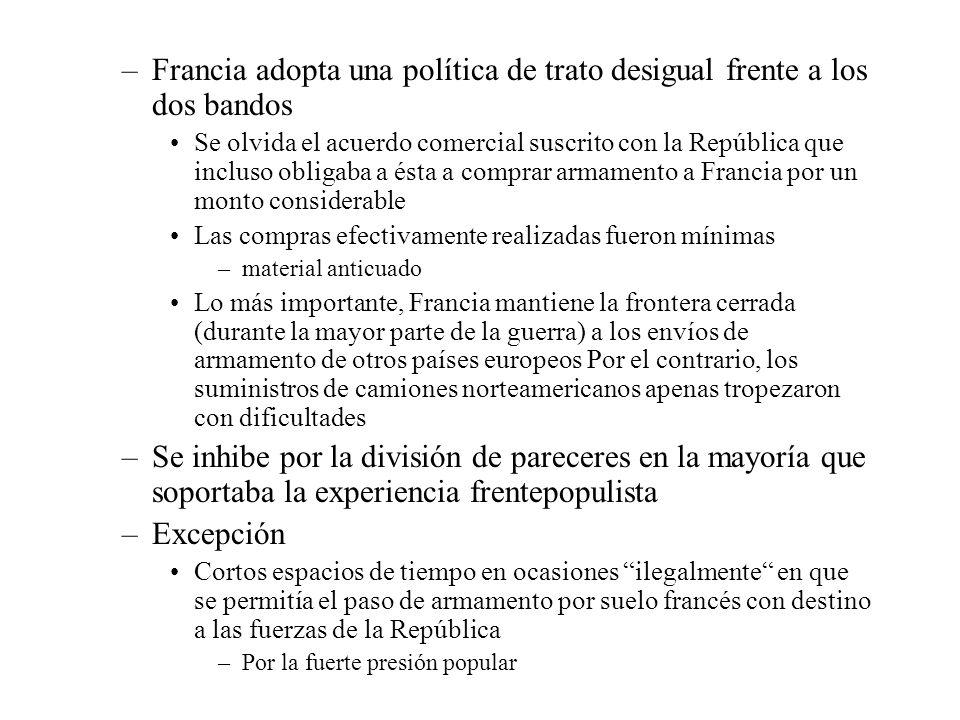 –Francia adopta una política de trato desigual frente a los dos bandos Se olvida el acuerdo comercial suscrito con la República que incluso obligaba a