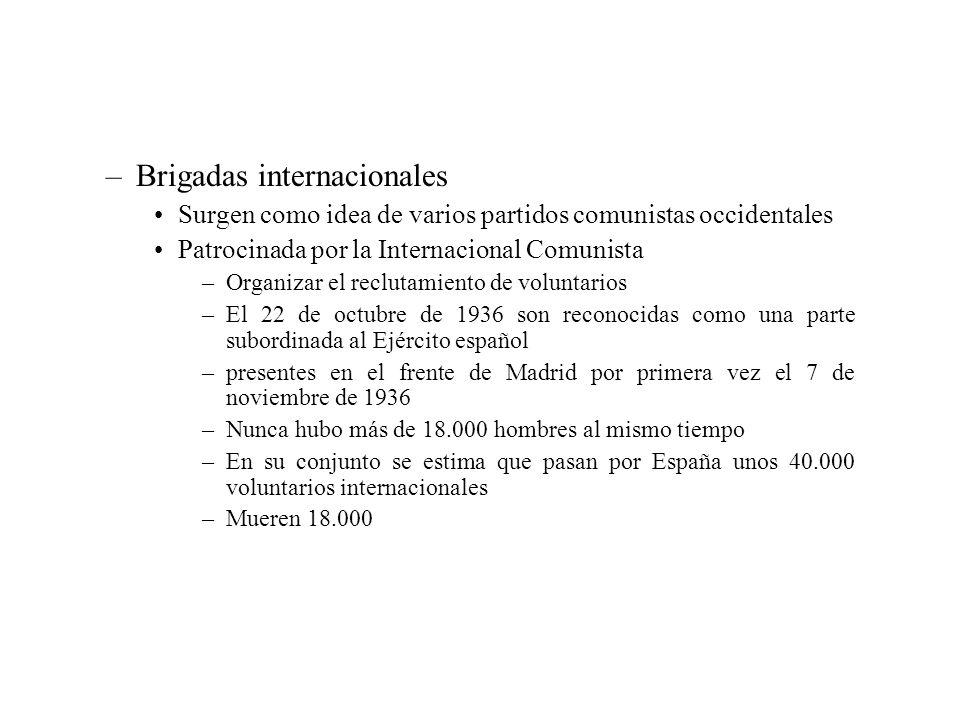 –Brigadas internacionales Surgen como idea de varios partidos comunistas occidentales Patrocinada por la Internacional Comunista –Organizar el recluta