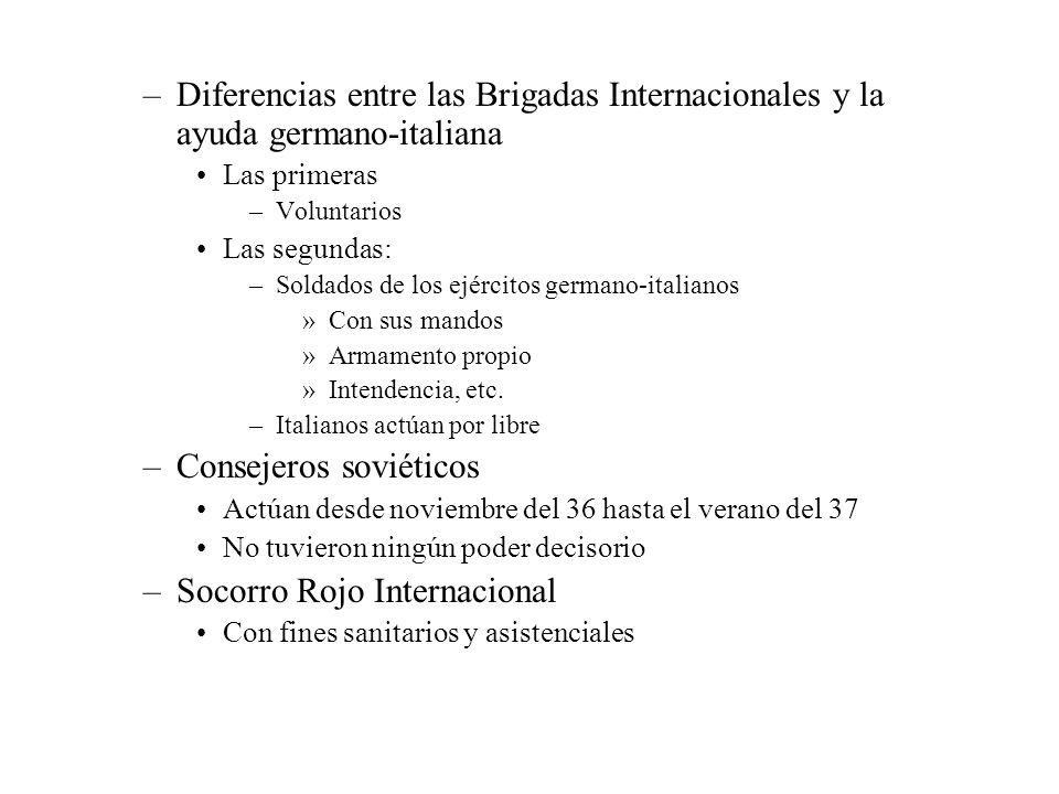 –Diferencias entre las Brigadas Internacionales y la ayuda germano-italiana Las primeras –Voluntarios Las segundas: –Soldados de los ejércitos germano