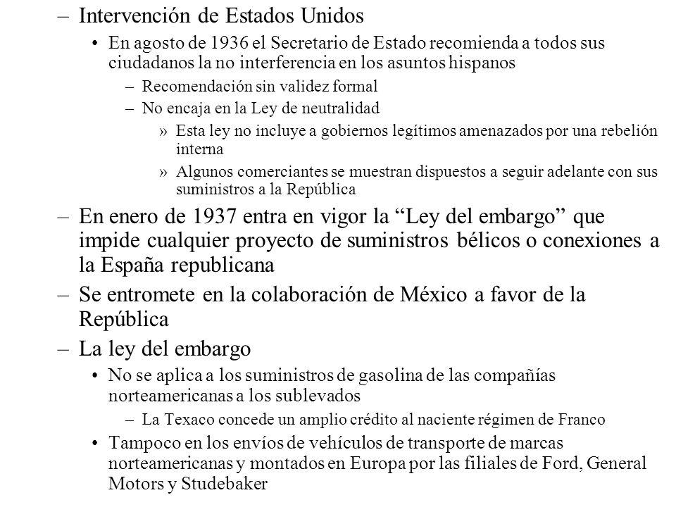 –Intervención de Estados Unidos En agosto de 1936 el Secretario de Estado recomienda a todos sus ciudadanos la no interferencia en los asuntos hispano