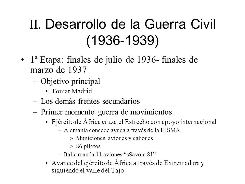 II. Desarrollo de la Guerra Civil (1936-1939) 1ª Etapa: finales de julio de 1936- finales de marzo de 1937 –Objetivo principal Tomar Madrid –Los demás