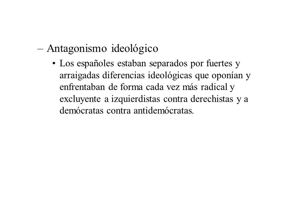 –Antagonismo ideológico Los españoles estaban separados por fuertes y arraigadas diferencias ideológicas que oponían y enfrentaban de forma cada vez m