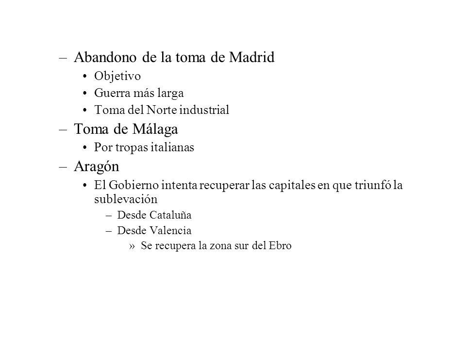 –Abandono de la toma de Madrid Objetivo Guerra más larga Toma del Norte industrial –Toma de Málaga Por tropas italianas –Aragón El Gobierno intenta re