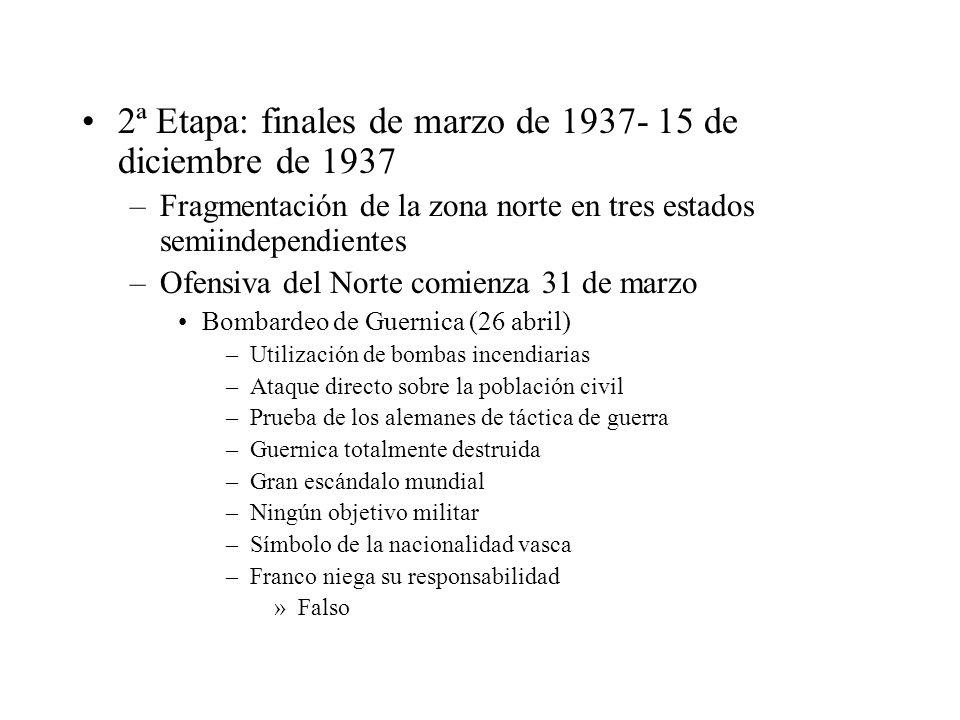 Cinturón de hierro de Bilbao roto (12 junio) En Bilbao se intenta crear un Junta de Defensa similar a la de Madrid –Fracasa Las tropas sublevados entran en Bilbao (19 junio) Milicianos y gudaris (milicianos nacionalistas vascos) se replegaron hacia Santander Se niegan a realizar una política de tierra quemada Mola muere al estrellarse su avión cerca de Burgos Frenada por el contraataque que supone la batalla de Brunete (6-26 julio) –Los sublevados retoman Brunete –Se reanuda la ofensiva del Norte –Cae Santander (26 agosto) –Asturias aislada
