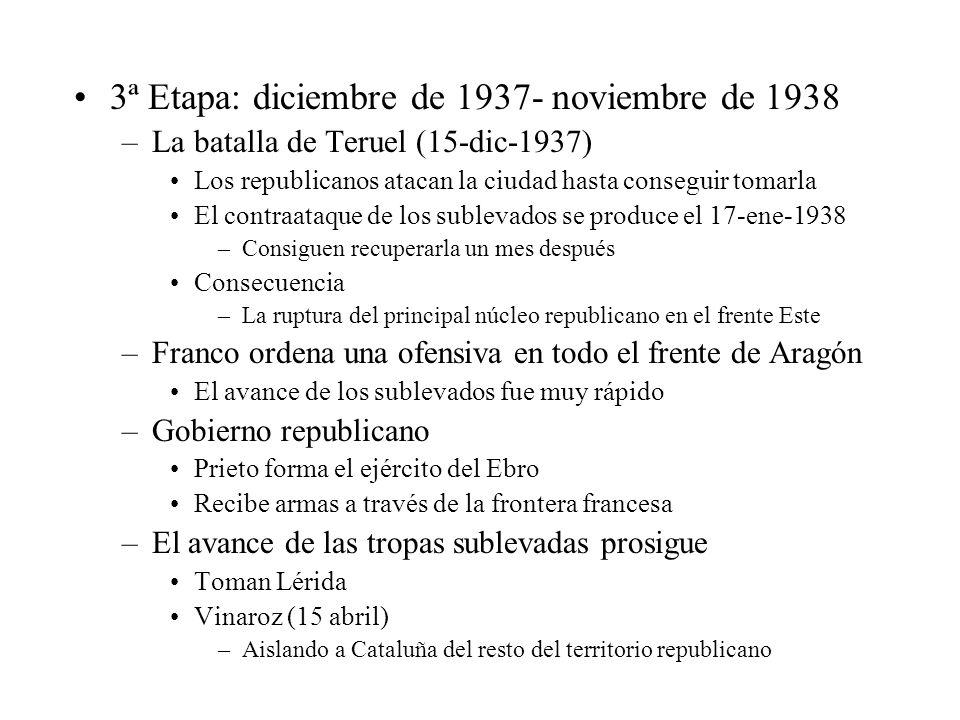3ª Etapa: diciembre de 1937- noviembre de 1938 –La batalla de Teruel (15-dic-1937) Los republicanos atacan la ciudad hasta conseguir tomarla El contra