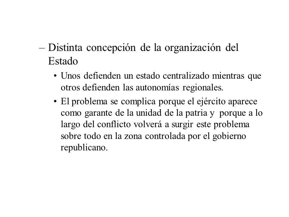 –Distinta concepción de la organización del Estado Unos defienden un estado centralizado mientras que otros defienden las autonomías regionales. El pr