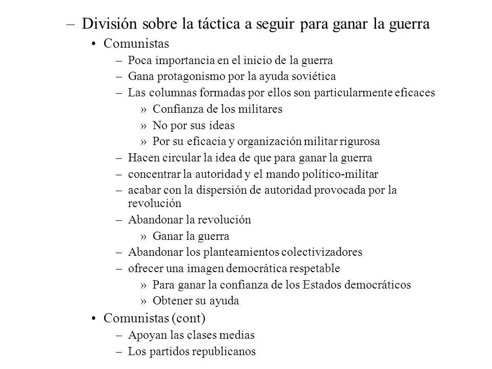 Bajo inspiración comunista se forma un grupo de opinión –Programa abandonar la revolución para primero ganar la guerra –Idea respaldada: »Comunistas »PSUC-UGT en Cataluña »Gran parte de socialistas »Republicanos de izquierda »Gran parte del mando militar