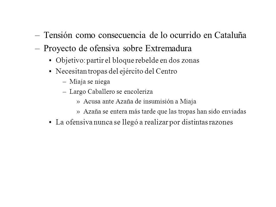 –Tensión como consecuencia de lo ocurrido en Cataluña –Proyecto de ofensiva sobre Extremadura Objetivo: partir el bloque rebelde en dos zonas Necesita