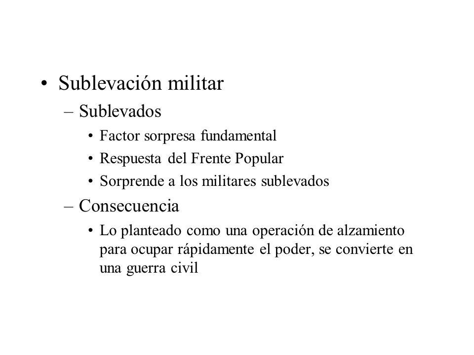 Sublevación militar –Sublevados Factor sorpresa fundamental Respuesta del Frente Popular Sorprende a los militares sublevados –Consecuencia Lo plantea