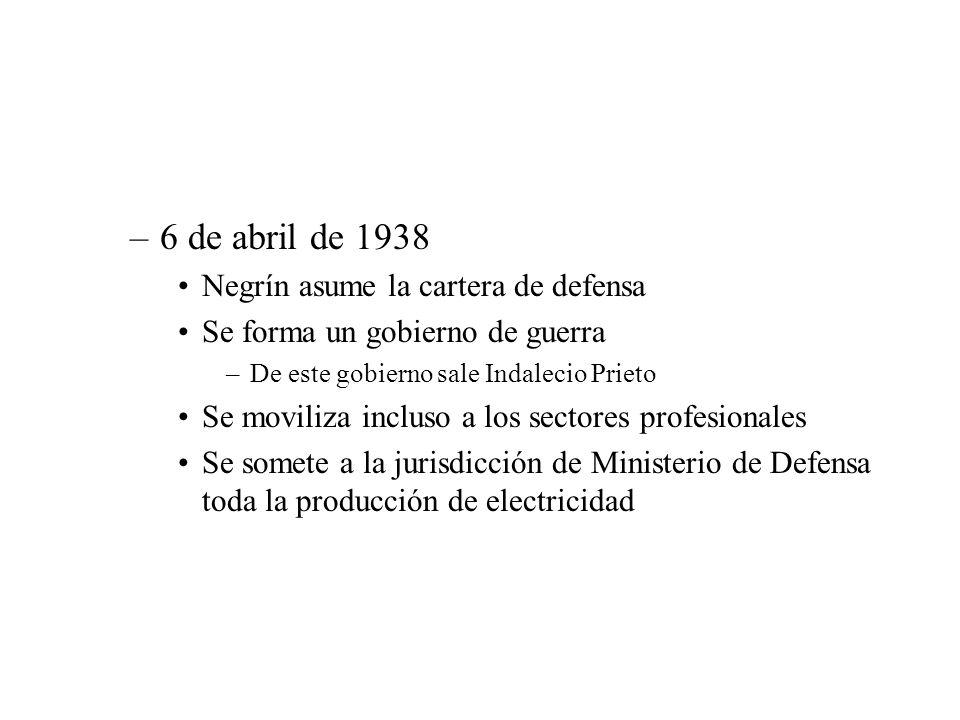 –6 de abril de 1938 Negrín asume la cartera de defensa Se forma un gobierno de guerra –De este gobierno sale Indalecio Prieto Se moviliza incluso a lo