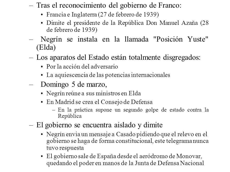 –Tras el reconocimiento del gobierno de Franco: Francia e Inglaterra (27 de febrero de 1939) Dimite el presidente de la República Don Manuel Azaña (28
