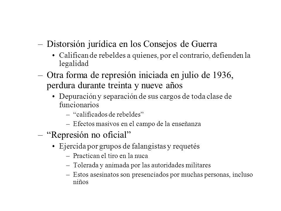 –Distorsión jurídica en los Consejos de Guerra Califican de rebeldes a quienes, por el contrario, defienden la legalidad –Otra forma de represión inic