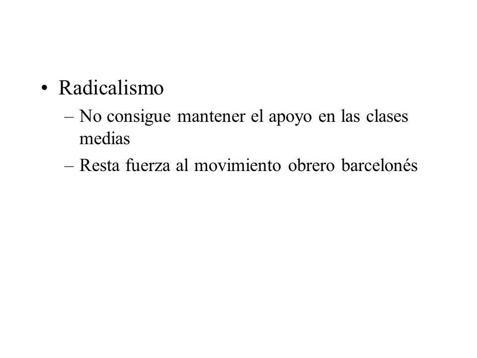 Radicalismo –No consigue mantener el apoyo en las clases medias –Resta fuerza al movimiento obrero barcelonés