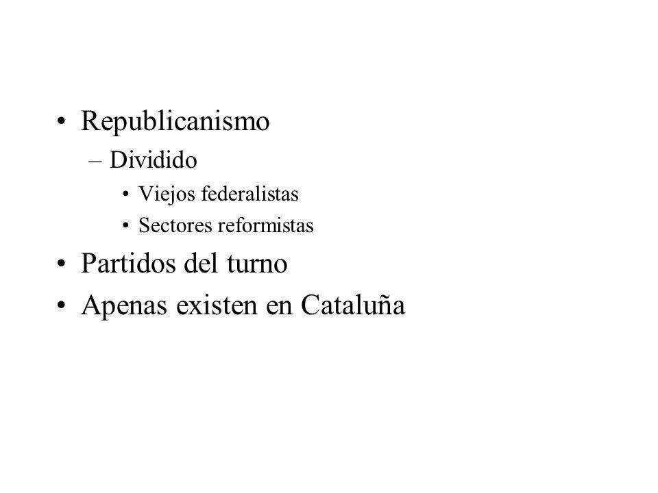 Republicanismo –Dividido Viejos federalistas Sectores reformistas Partidos del turno Apenas existen en Cataluña