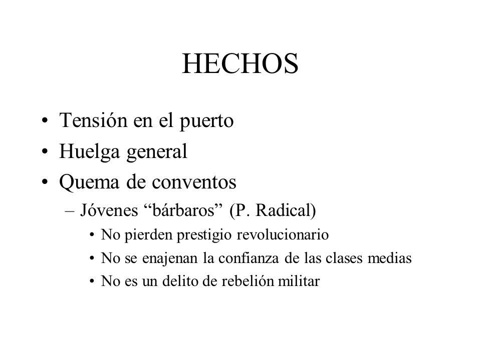 HECHOS Tensión en el puerto Huelga general Quema de conventos –Jóvenes bárbaros (P. Radical) No pierden prestigio revolucionario No se enajenan la con