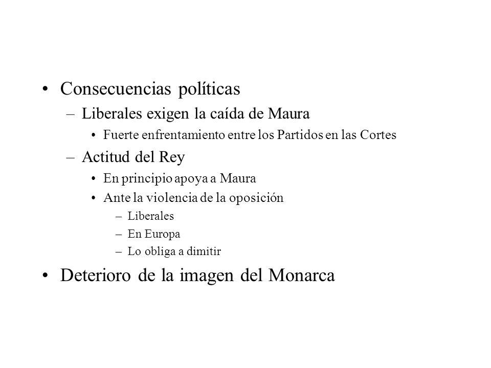 Consecuencias políticas –Liberales exigen la caída de Maura Fuerte enfrentamiento entre los Partidos en las Cortes –Actitud del Rey En principio apoya