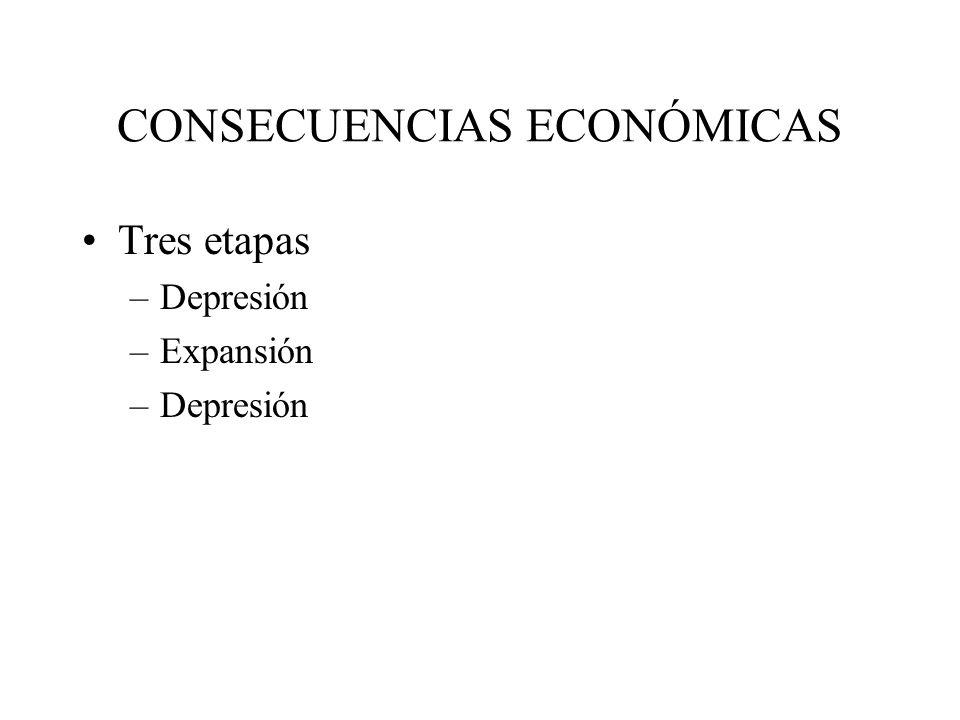 CONSECUENCIAS ECONÓMICAS Tres etapas –Depresión –Expansión –Depresión