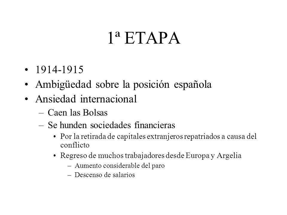 1ª ETAPA 1914-1915 Ambigüedad sobre la posición española Ansiedad internacional –Caen las Bolsas –Se hunden sociedades financieras Por la retirada de