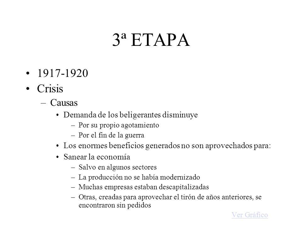 3ª ETAPA 1917-1920 Crisis –Causas Demanda de los beligerantes disminuye –Por su propio agotamiento –Por el fin de la guerra Los enormes beneficios gen