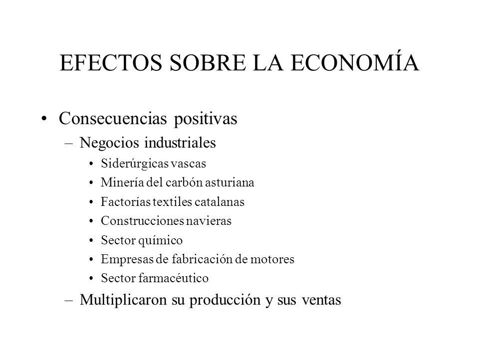 EFECTOS SOBRE LA ECONOMÍA Consecuencias positivas –Negocios industriales Siderúrgicas vascas Minería del carbón asturiana Factorías textiles catalanas