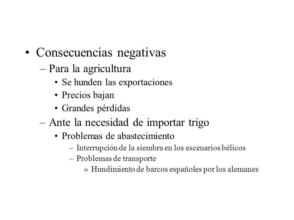 Consecuencias negativas –Para la agricultura Se hunden las exportaciones Precios bajan Grandes pérdidas –Ante la necesidad de importar trigo Problemas