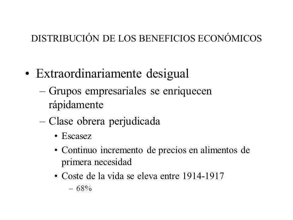 Intento de aprovechamiento de la situación –Gobierno Liberal –Propuesta de Santiago Alba Propuesta de establecer un impuesto extraordinario sobre los beneficios durante la guerra Objetivos –Realizar infraestructuras –Inversiones en educación –Modernizar el tejido industrial –Hacer más competitiva nuestra economía