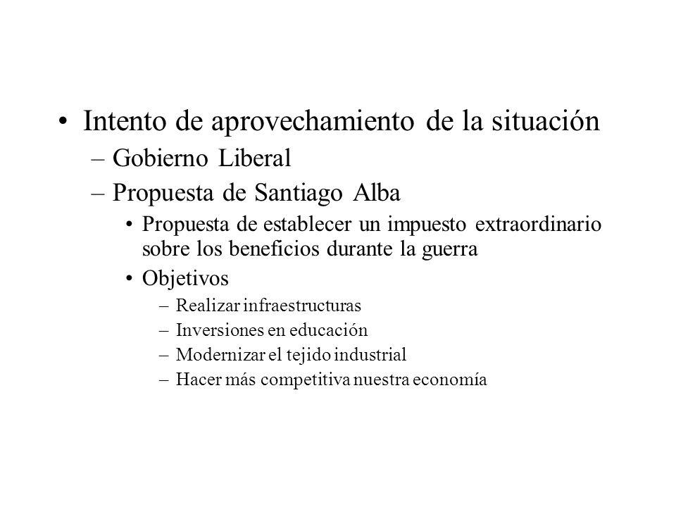 Intento de aprovechamiento de la situación –Gobierno Liberal –Propuesta de Santiago Alba Propuesta de establecer un impuesto extraordinario sobre los