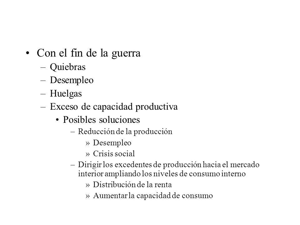 SOLUCIÓN Reducción de la producción –Provoca intensa conflictividad social Lleva al sistema de la Restauración al borde del colapso –Golpe de Primo de Rivera