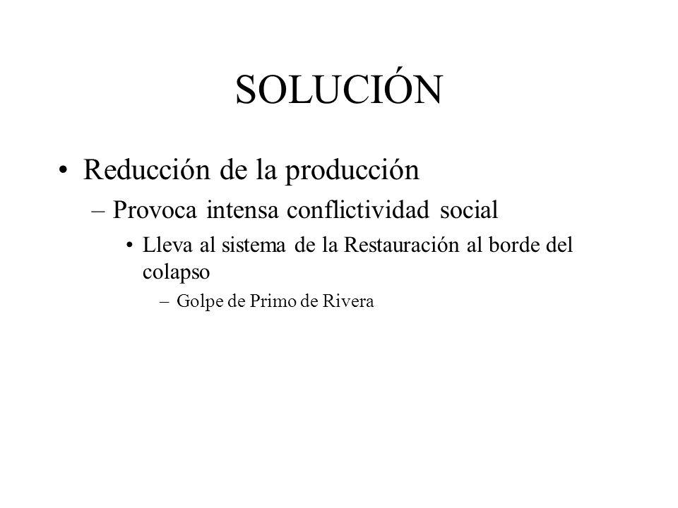 SOLUCIÓN Reducción de la producción –Provoca intensa conflictividad social Lleva al sistema de la Restauración al borde del colapso –Golpe de Primo de