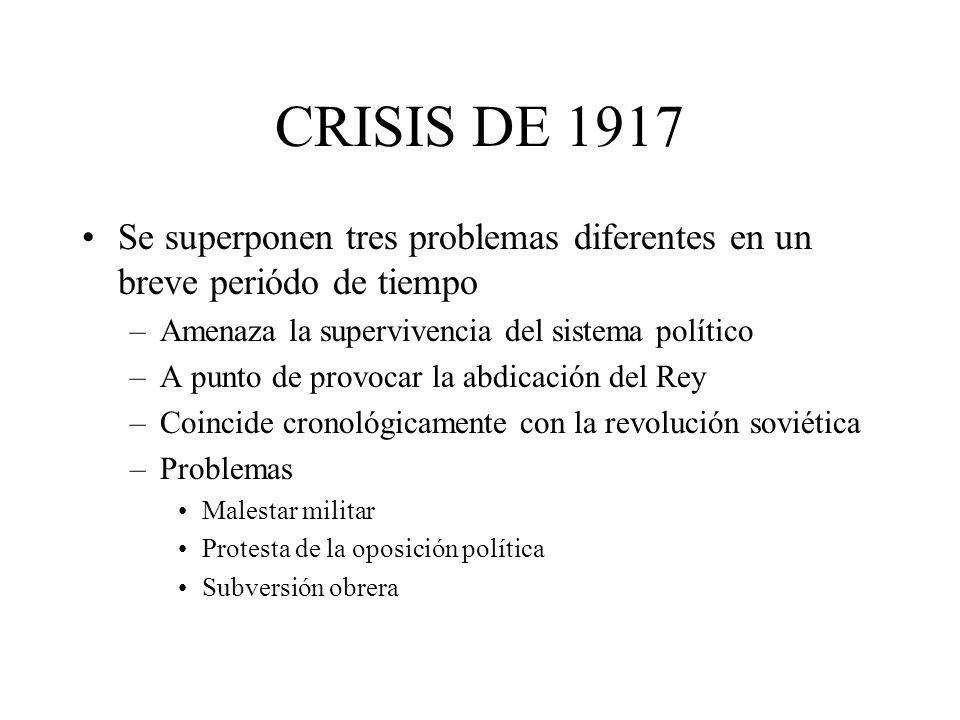 CRISIS DE 1917 Se superponen tres problemas diferentes en un breve periódo de tiempo –Amenaza la supervivencia del sistema político –A punto de provoc