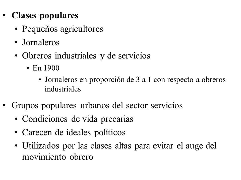 Clases populares Pequeños agricultores Jornaleros Obreros industriales y de servicios En 1900 Jornaleros en proporción de 3 a 1 con respecto a obreros