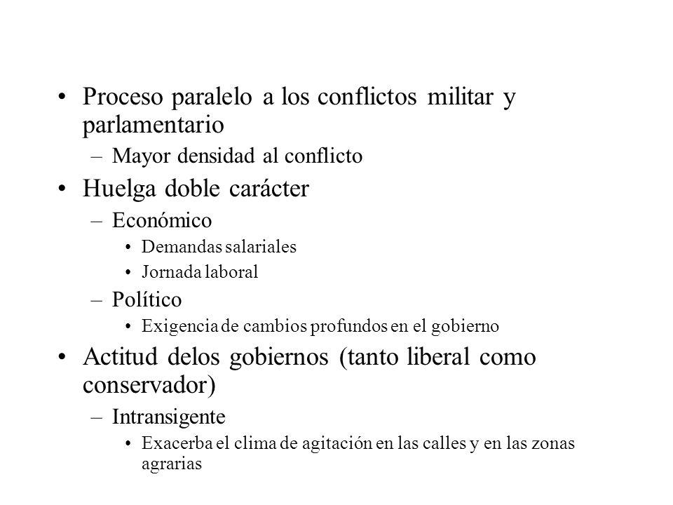 Proceso paralelo a los conflictos militar y parlamentario –Mayor densidad al conflicto Huelga doble carácter –Económico Demandas salariales Jornada la