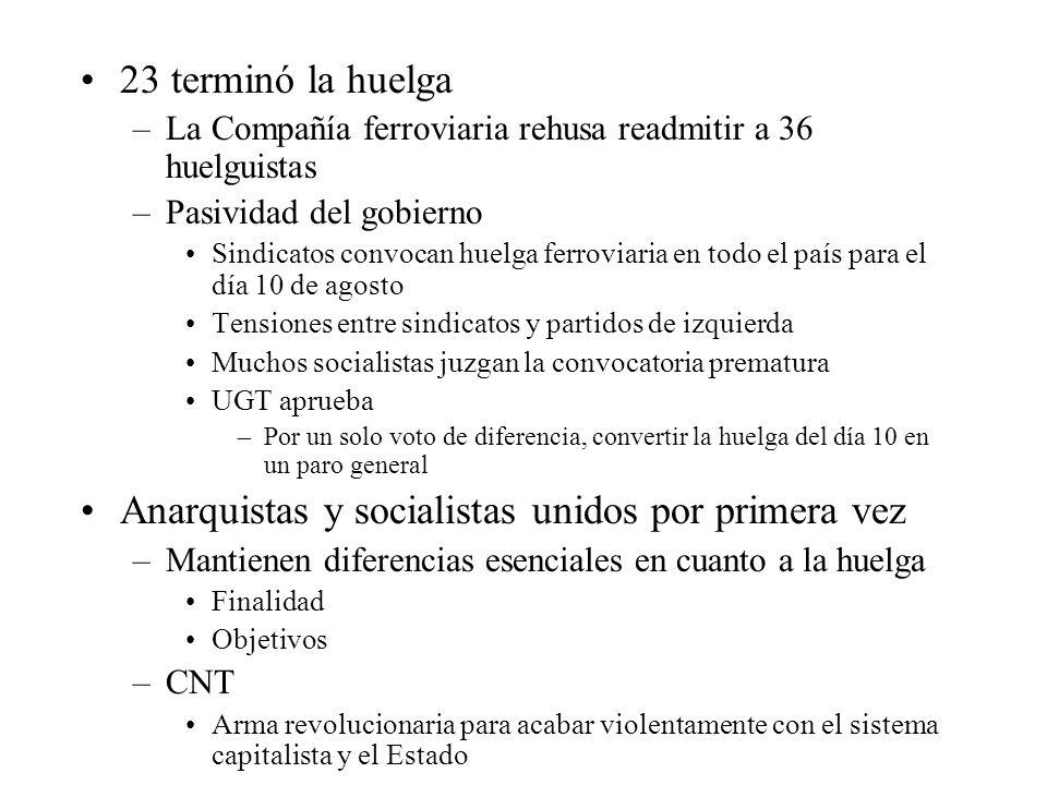 Socialistas –Acelerar la caída del sistema de la Restauración –Forzar un cambio de régimen político –Contribuir al establecimiento de una República democrática