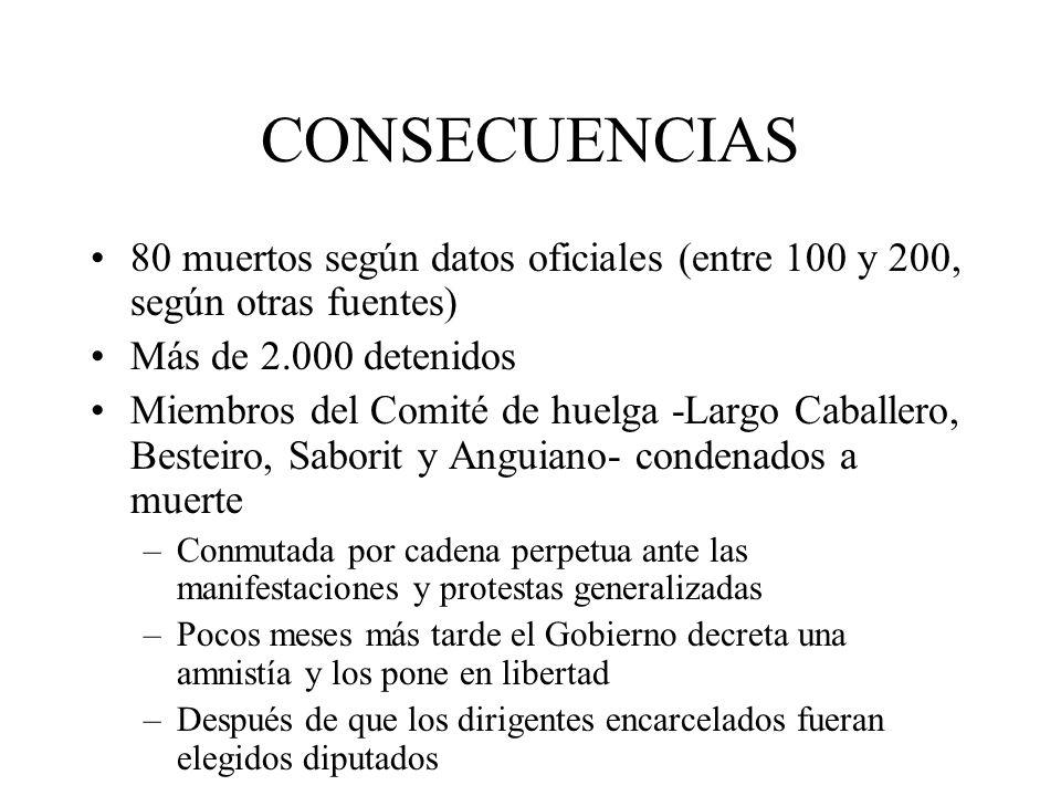 CONSECUENCIAS 80 muertos según datos oficiales (entre 100 y 200, según otras fuentes) Más de 2.000 detenidos Miembros del Comité de huelga -Largo Caba